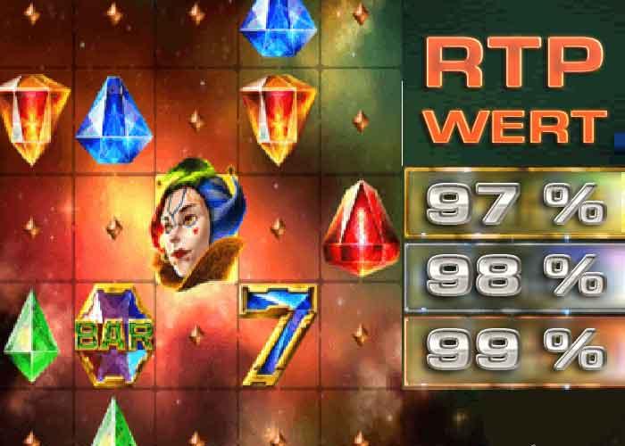 Read more about the article Slots mit dem höchsten RTP Werten in Online Casinos